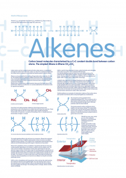 Alkenes Poster Design Small